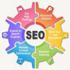 SEO punkt 3 - Struktura strony internetowej